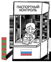 Граница РФ-Украины